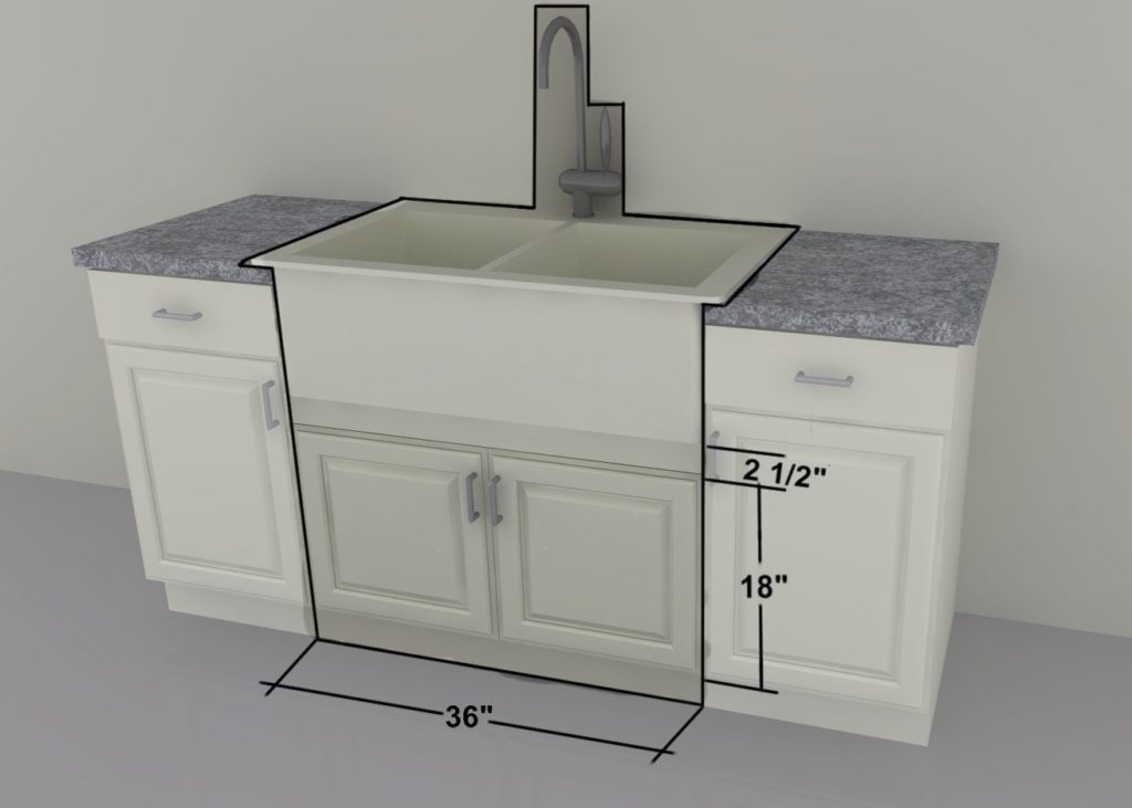 Ikea custom cabinets 36 farm sink or gas cooktop units for Kitchen cabinets from ikea