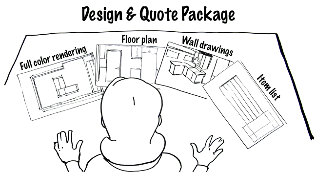Ikea Kitchen Design Made Easy