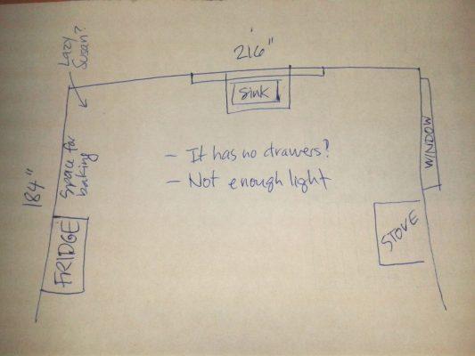 large kitchen measurements before remodel
