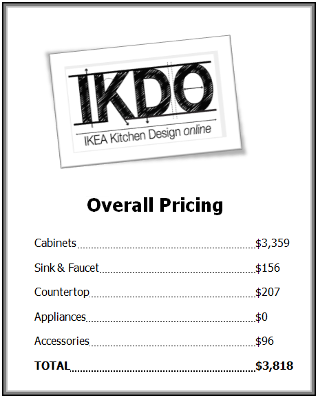 price list for IKEA kitchen remodel