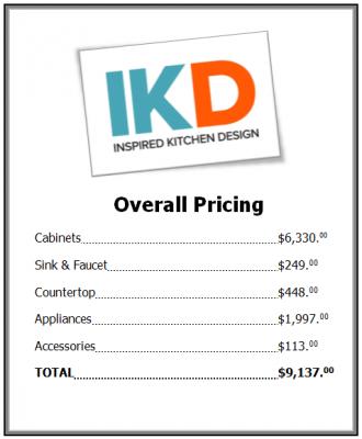 Cyndi Kitchen price tag