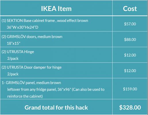 IKEA cooktop hack