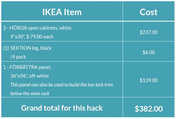 IKD IKEA wine rack hack