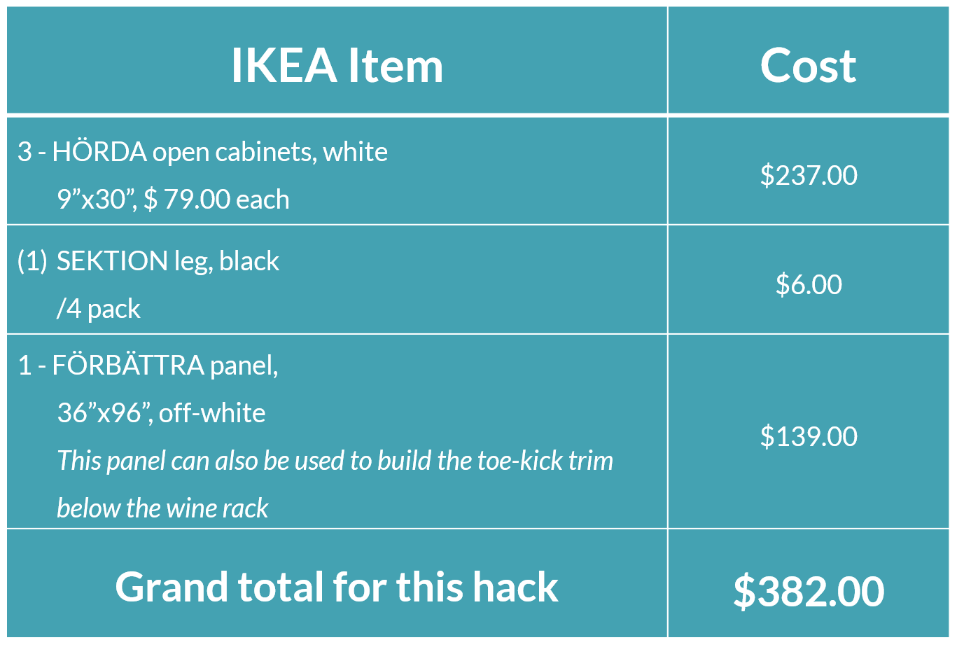 Ikea kitchen hack a custom wine cabinet for a narrow space Kitchen design price list
