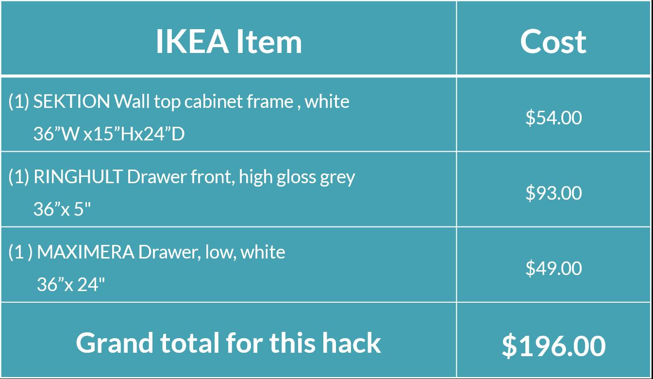 ikea kitchen hack class up a diy desk with a custom lap drawer. Black Bedroom Furniture Sets. Home Design Ideas