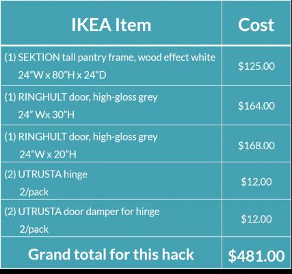 ikea kitchen hack appliance garage 5