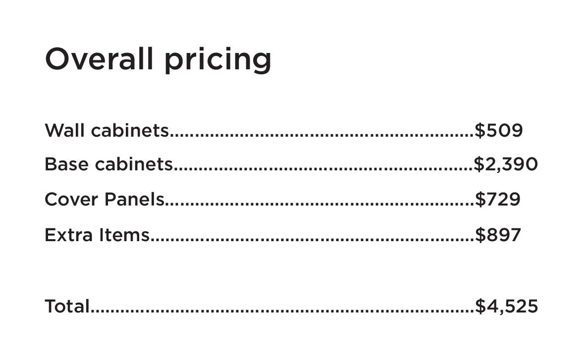 IKEA-BODBYN-PRICE